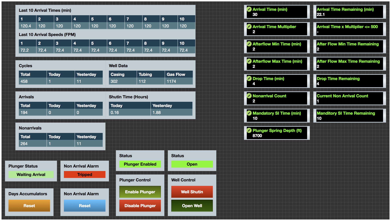 OnPing Screen Cap Plunger Lift Application